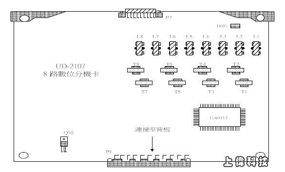 UD STA-8(16) 聯盟UD-2100 8回路(16數位分機)介面卡說明-由上偉科技www.sunwe.com.tw專業銷售