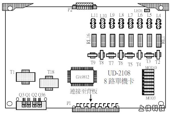 UD SLT-8 聯盟 UD-2100 8回路單機介面卡說明-由上偉科技www.sunwe.com.tw專業銷售