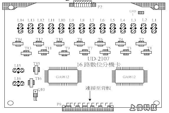 UD STA-16(32) 聯盟UD-2100 16回路(32數位分機)介面卡說明-由上偉科技www.sunwe.com.tw專業銷售