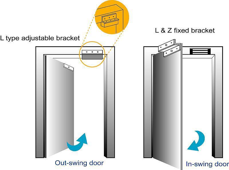 磁力锁主体用l型固定支架