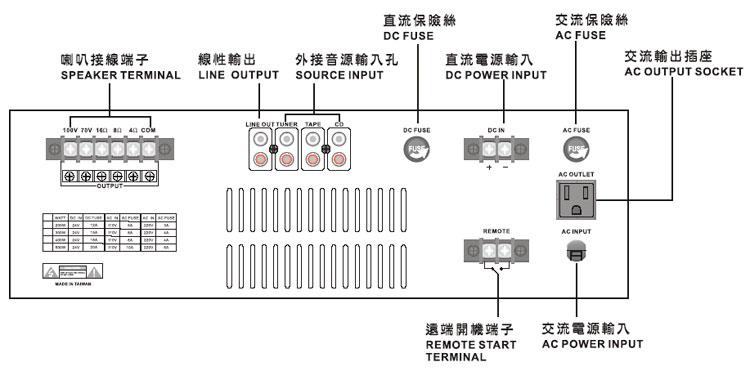 led vu 指示灯 mic 1 具有优先广播功能并能自动切断外接音源 具有高