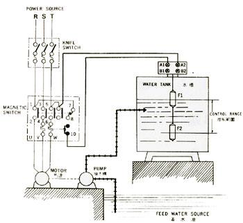 雷达牌分离式浮球水塔水位控制开关st-70ab