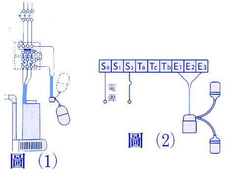 电缆单浮球开关-sunwe机电控制