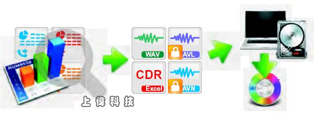 DAR-8000LS 8路崁入式電話錄音主機備份文件